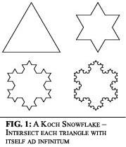Koch_Snowflake